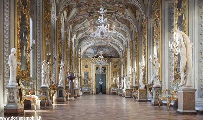 Художественные галереи Рима
