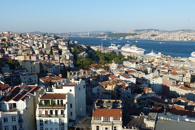 Стамбул районы и отели - отзывы и советы