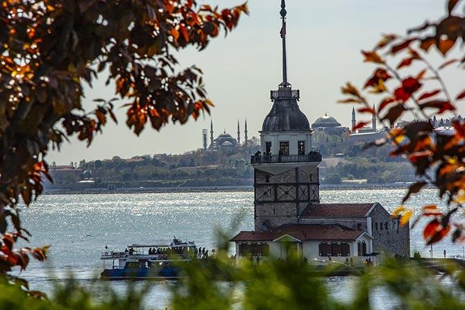 что посмотреть в Стамбуле туристу