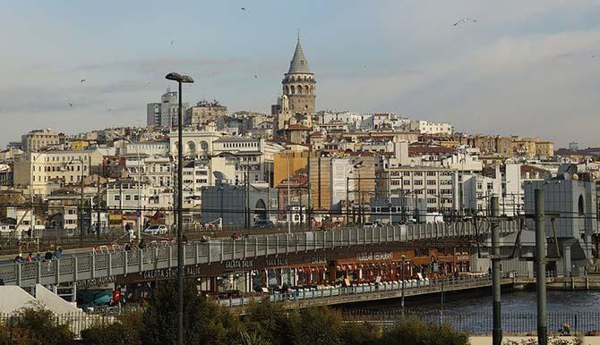 Стамбул на 7 дней самостоятельно